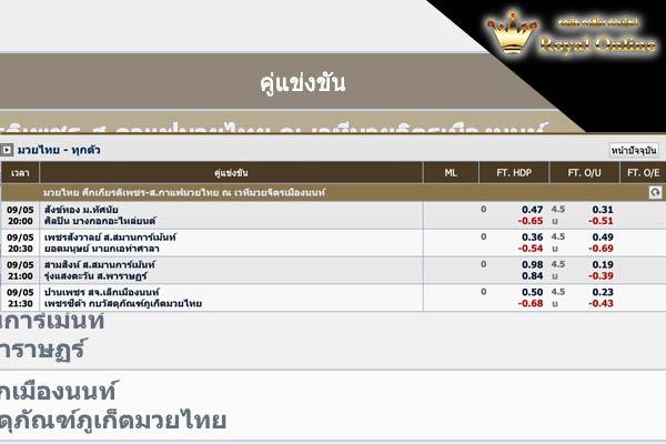 ราคามวยวันนี้ มีความสำคัญอย่างไรกับการลงเดิมพัน GLCUBจีคลับไทย คาสิโนออนไลน์